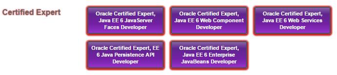 certified-expert