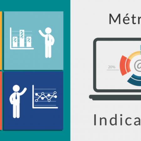 Métricas Digitais x KPIs de Conteúdo